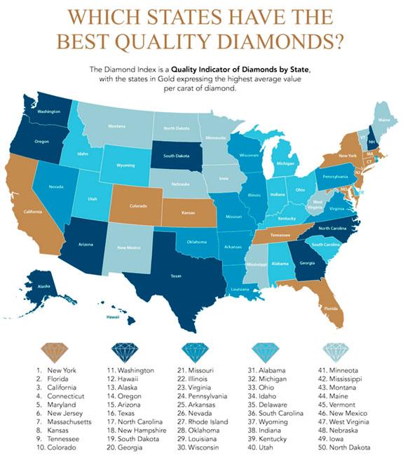 diamondsurvey1