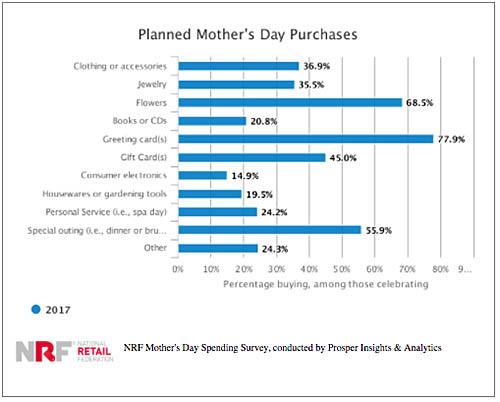 Mothersday2017 4